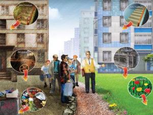 Виды коммунальных услуг по обслуживанию жилого дома