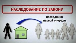 Распределение имущества между наследниками по закону