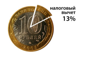 При продаже недвижимости суммы вычета составляет 1 млн рублей