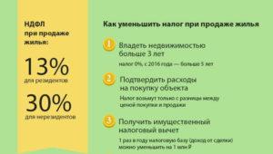 Способы снижения налога при продаже недвижимости
