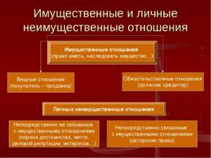 Проблема незаконного паспорта гражданина рф выданного в нарушение установленного порядка