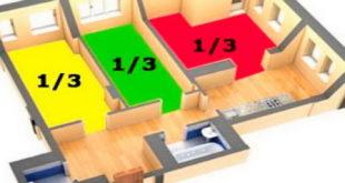Преимущественное право покупки доли в недвижимости