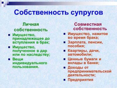 Скидки на получение прав чернобыльцам