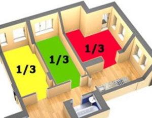 Долевая собственность на квартиру
