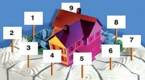 Частный дом находящийся в собственности нескольких лиц