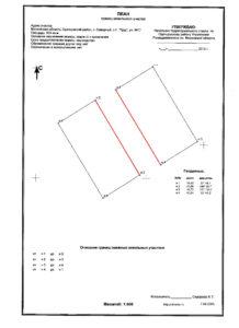 Регистрация права собственности на недвижимость в МФЦ