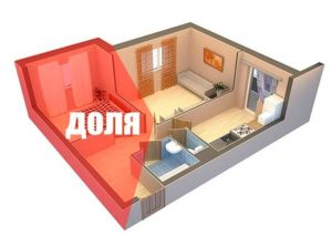 Выделение комнаты в квартире
