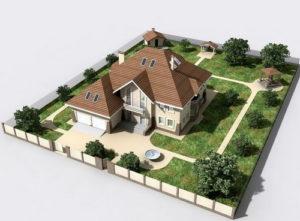 Земельный участок с жилым домом