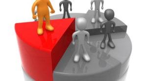 Оформление вычета на недвижимость при долевой собственности