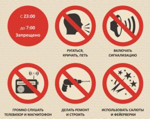Категории запрещенных звуков