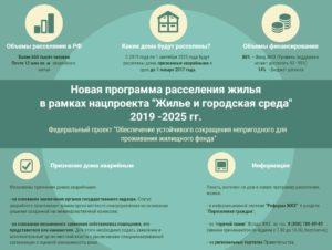 Новая федеральная программа расселения жилья